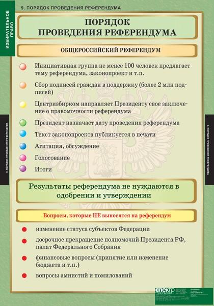 тепло местный референдум общая характеристика и стадии проведения подробно
